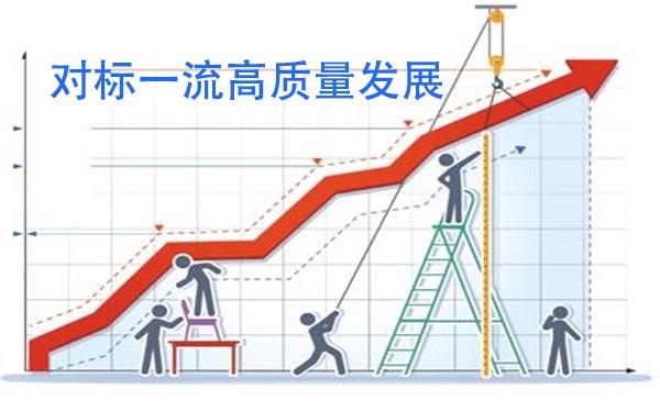 国企对标一流高质量发展实务   效果保证,不满意退费